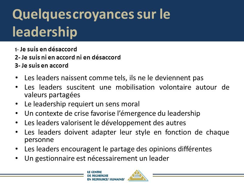 Quelques croyances sur le leadership 1- Je suis en désaccord 2- Je suis ni en accord ni en désaccord 3- Je suis en accord Les leaders naissent comme t