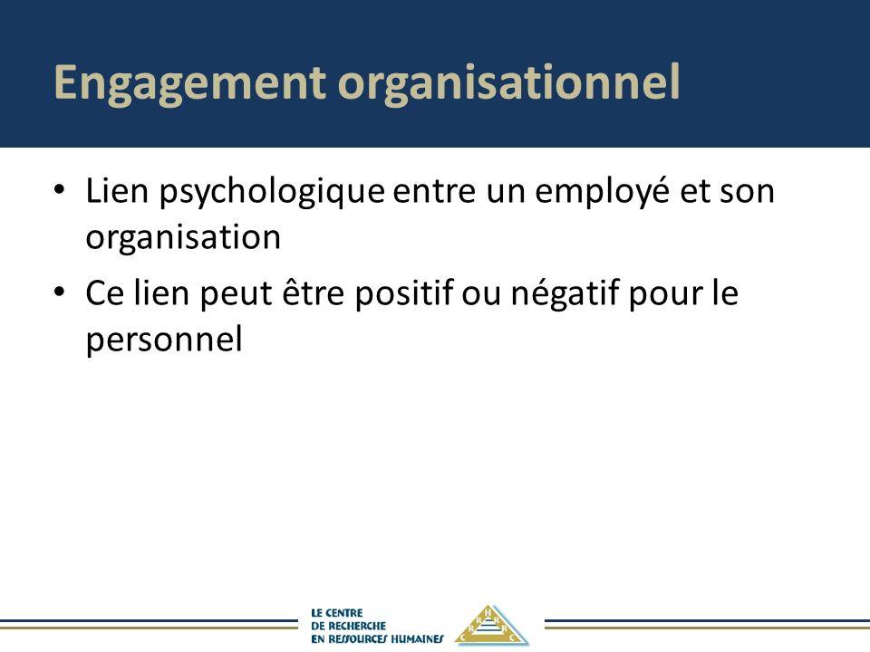 Engagement organisationnel Lien psychologique entre un employé et son organisation Ce lien peut être positif ou négatif pour le personnel