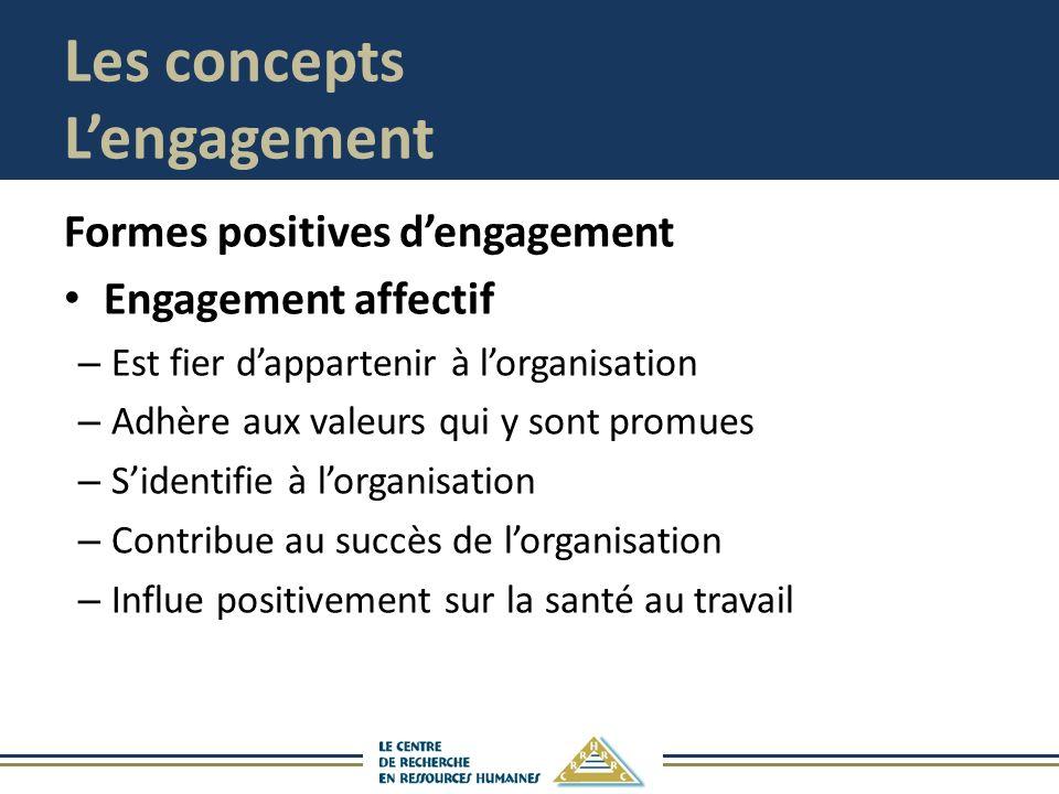 Les concepts Lengagement Formes positives dengagement Engagement affectif – Est fier dappartenir à lorganisation – Adhère aux valeurs qui y sont promu