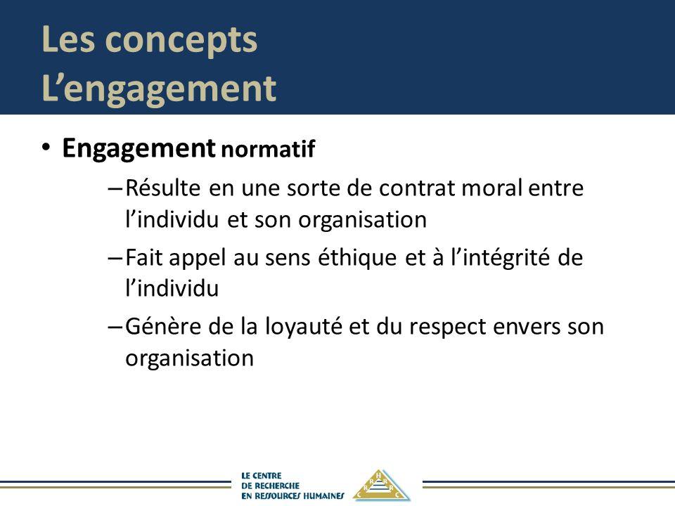 Les concepts Lengagement Engagement normatif – Résulte en une sorte de contrat moral entre lindividu et son organisation – Fait appel au sens éthique et à lintégrité de lindividu – Génère de la loyauté et du respect envers son organisation