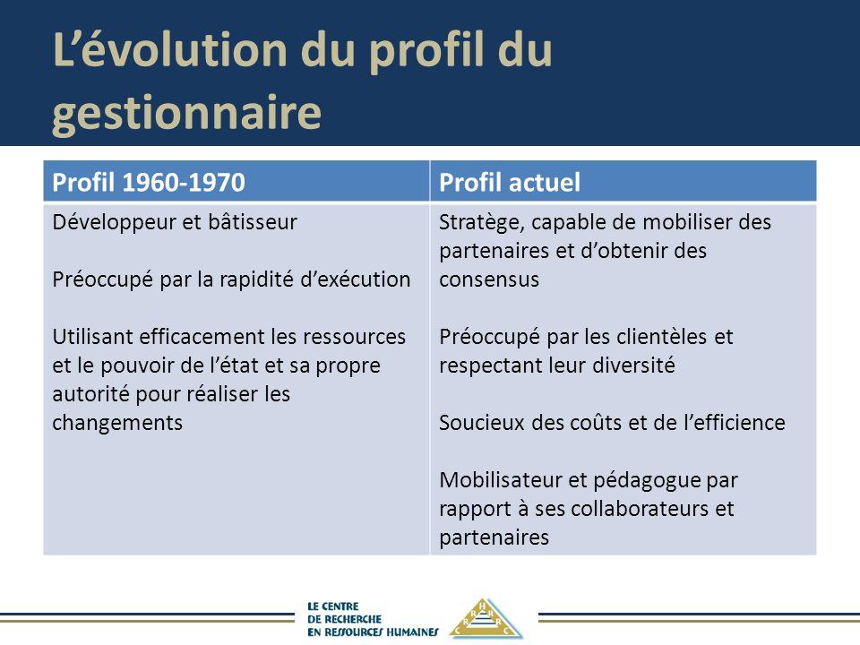 Lévolution du profil du gestionnaire Profil 1960-1970Profil actuel Développeur et bâtisseur Préoccupé par la rapidité dexécution Utilisant efficacemen