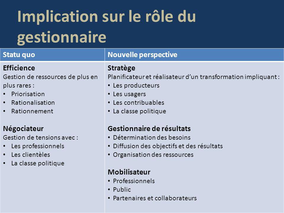 Implication sur le rôle du gestionnaire Statu quoNouvelle perspective Efficience Gestion de ressources de plus en plus rares : Priorisation Rationalis