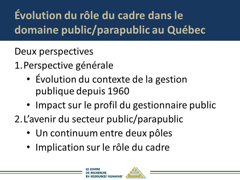 Évolution du rôle du cadre dans le domaine public/parapublic au Québec Deux perspectives 1.Perspective générale Évolution du contexte de la gestion publique depuis 1960 Impact sur le profil du gestionnaire public 2.Lavenir du secteur public/parapublic Un continuum entre deux pôles Implication sur le rôle du cadre