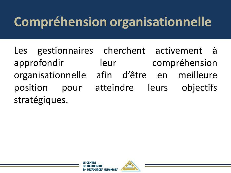 Compréhension organisationnelle Les gestionnaires cherchent activement à approfondir leur compréhension organisationnelle afin dêtre en meilleure position pour atteindre leurs objectifs stratégiques.