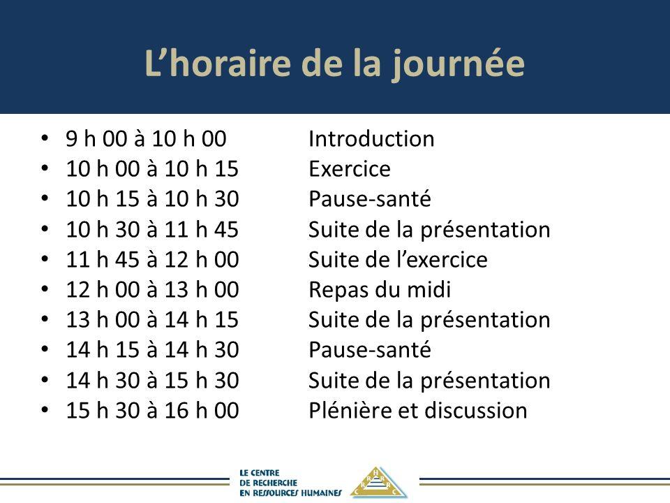 Lhoraire de la journée 9 h 00 à 10 h 00Introduction 10 h 00 à 10 h 15Exercice 10 h 15 à 10 h 30Pause-santé 10 h 30 à 11 h 45Suite de la présentation 11 h 45 à 12 h 00Suite de lexercice 12 h 00 à 13 h 00Repas du midi 13 h 00 à 14 h 15Suite de la présentation 14 h 15 à 14 h 30Pause-santé 14 h 30 à 15 h 30Suite de la présentation 15 h 30 à 16 h 00Plénière et discussion