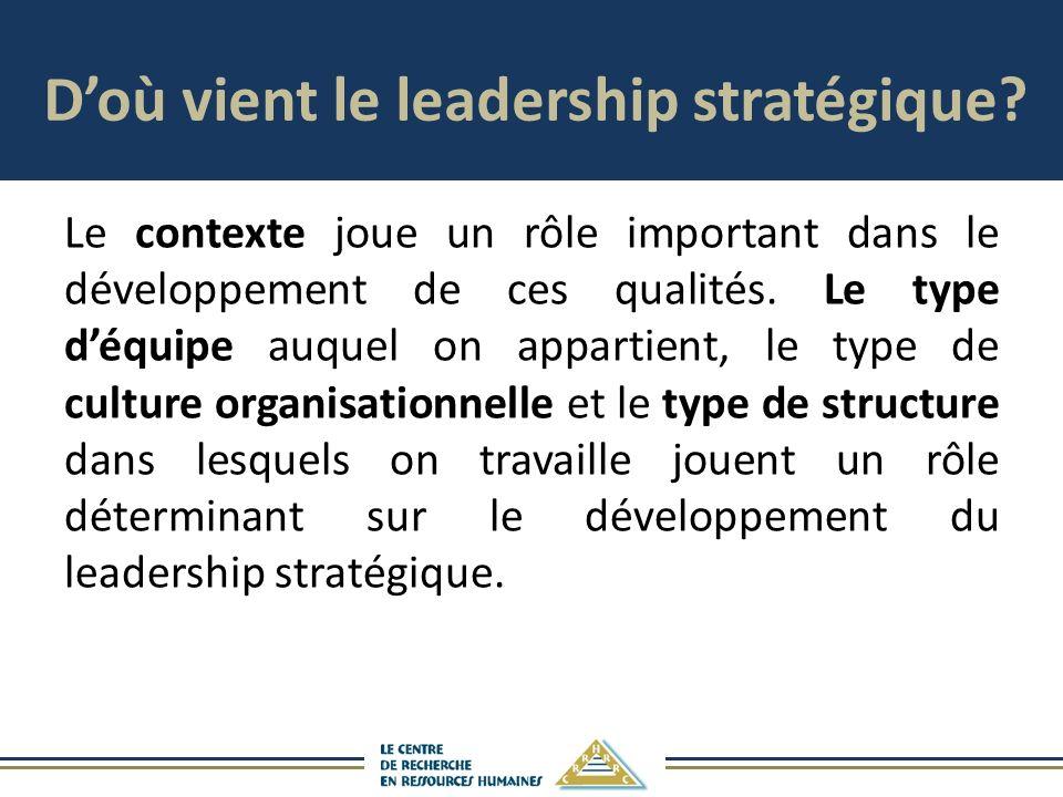 Doù vient le leadership stratégique? Le contexte joue un rôle important dans le développement de ces qualités. Le type déquipe auquel on appartient, l