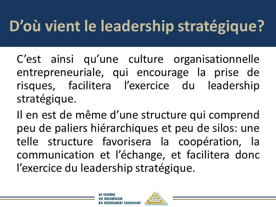 Doù vient le leadership stratégique? Cest ainsi quune culture organisationnelle entrepreneuriale, qui encourage la prise de risques, facilitera lexerc