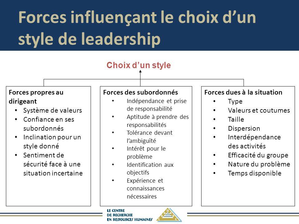 Forces influençant le choix dun style de leadership Choix dun style Forces propres au dirigeant Système de valeurs Confiance en ses subordonnés Inclin