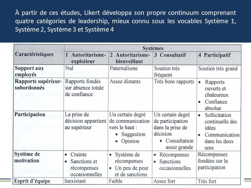 À partir de ces études, Likert développa son propre continuum comprenant quatre catégories de leadership, mieux connu sous les vocables Système 1, Système 2, Système 3 et Système 4.