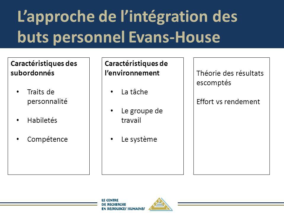 Lapproche de lintégration des buts personnel Evans-House Caractéristiques des subordonnés Traits de personnalité Habiletés Compétence Caractéristiques