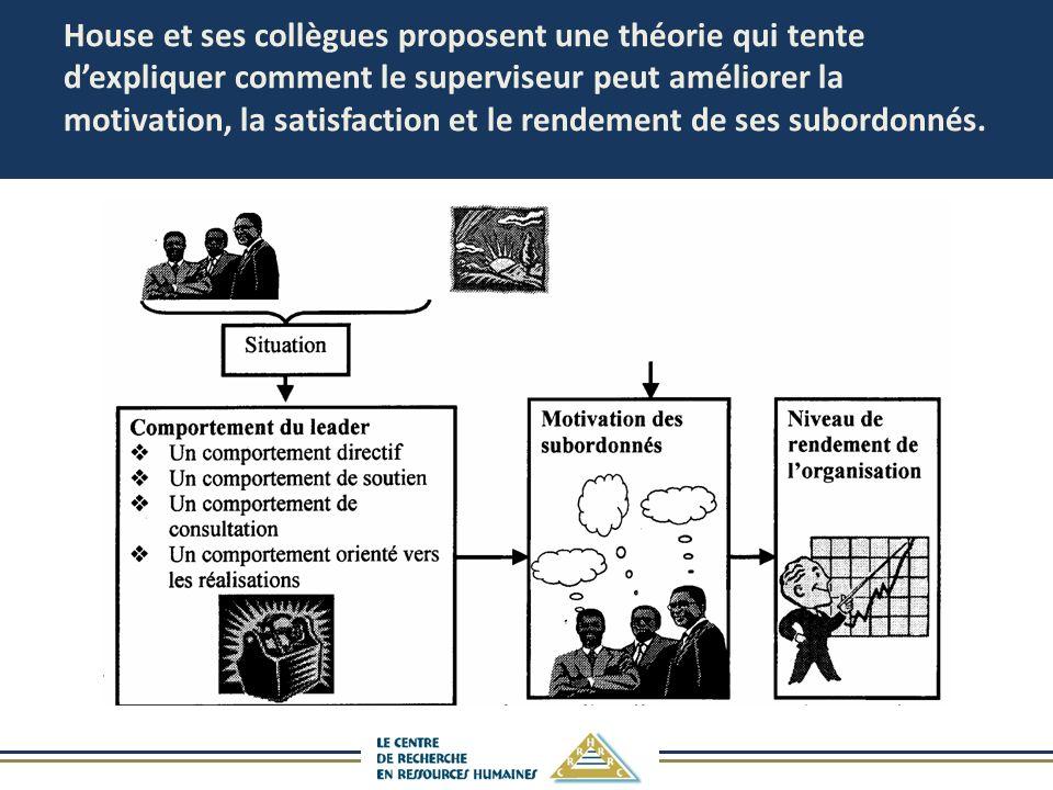 House et ses collègues proposent une théorie qui tente dexpliquer comment le superviseur peut améliorer la motivation, la satisfaction et le rendement de ses subordonnés.