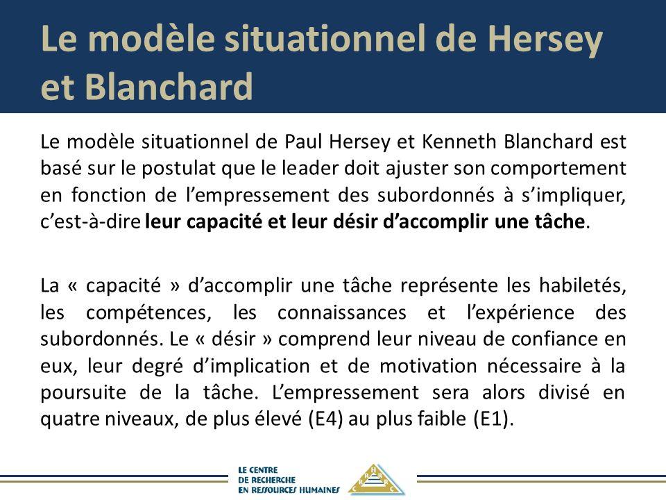 Le modèle situationnel de Hersey et Blanchard Le modèle situationnel de Paul Hersey et Kenneth Blanchard est basé sur le postulat que le leader doit ajuster son comportement en fonction de lempressement des subordonnés à simpliquer, cest-à-dire leur capacité et leur désir daccomplir une tâche.