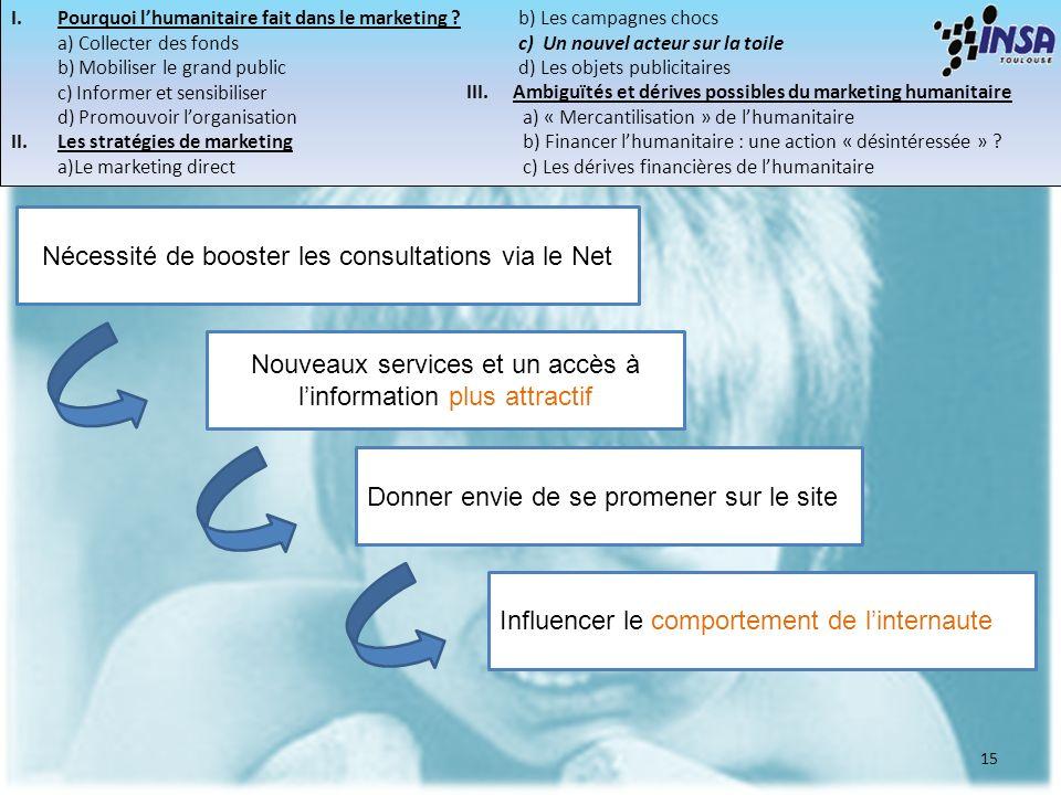 15 Nécessité de booster les consultations via le Net Nouveaux services et un accès à linformation plus attractif Donner envie de se promener sur le si