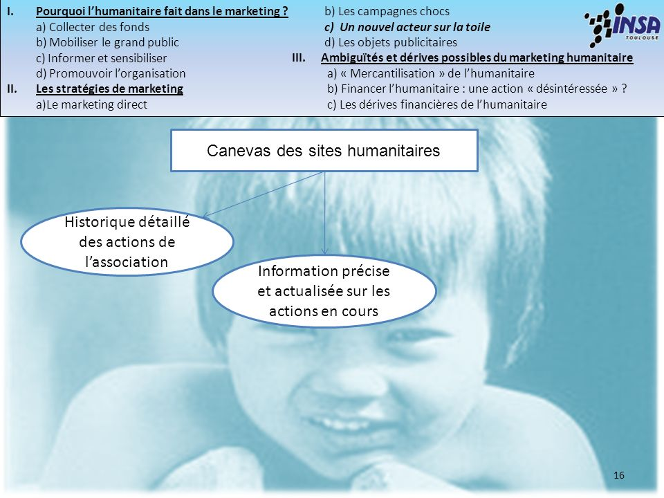 16 Canevas des sites humanitaires Historique détaillé des actions de lassociation Information précise et actualisée sur les actions en cours I.Pourquo