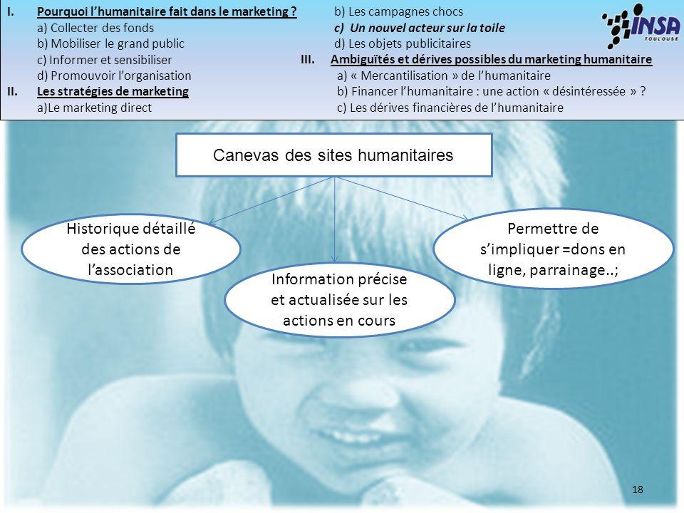 18 Canevas des sites humanitaires Historique détaillé des actions de lassociation Information précise et actualisée sur les actions en cours Permettre