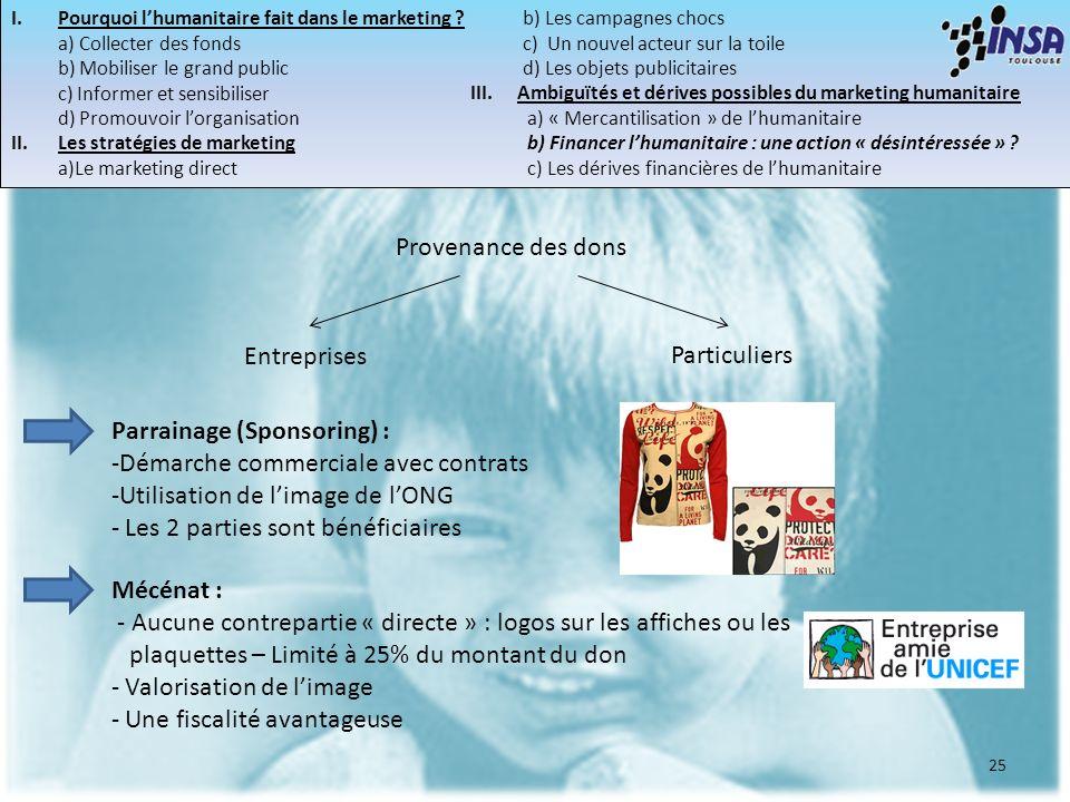25 I.Pourquoi lhumanitaire fait dans le marketing ? a) Collecter des fonds b) Mobiliser le grand public c) Informer et sensibiliser d) Promouvoir lorg