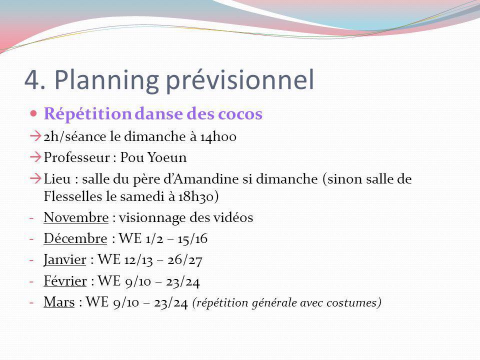 4. Planning prévisionnel Répétition danse des cocos 2h/séance le dimanche à 14h00 Professeur : Pou Yoeun Lieu : salle du père dAmandine si dimanche (s