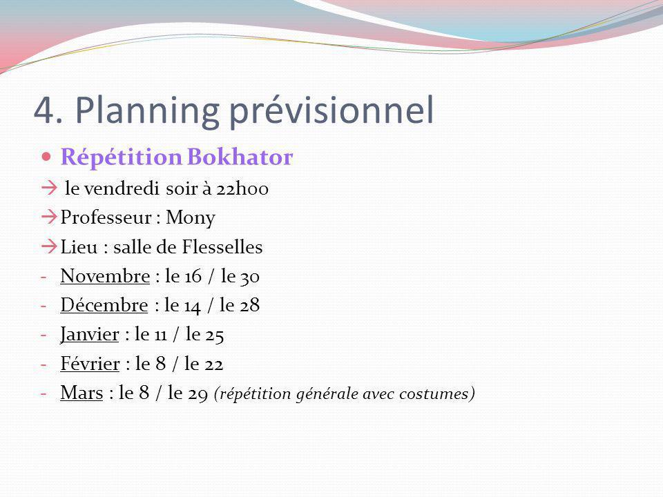 4. Planning prévisionnel Répétition Bokhator le vendredi soir à 22h00 Professeur : Mony Lieu : salle de Flesselles - Novembre : le 16 / le 30 - Décemb