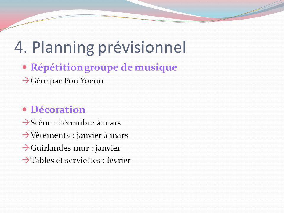 4. Planning prévisionnel Répétition groupe de musique Géré par Pou Yoeun Décoration Scène : décembre à mars Vêtements : janvier à mars Guirlandes mur