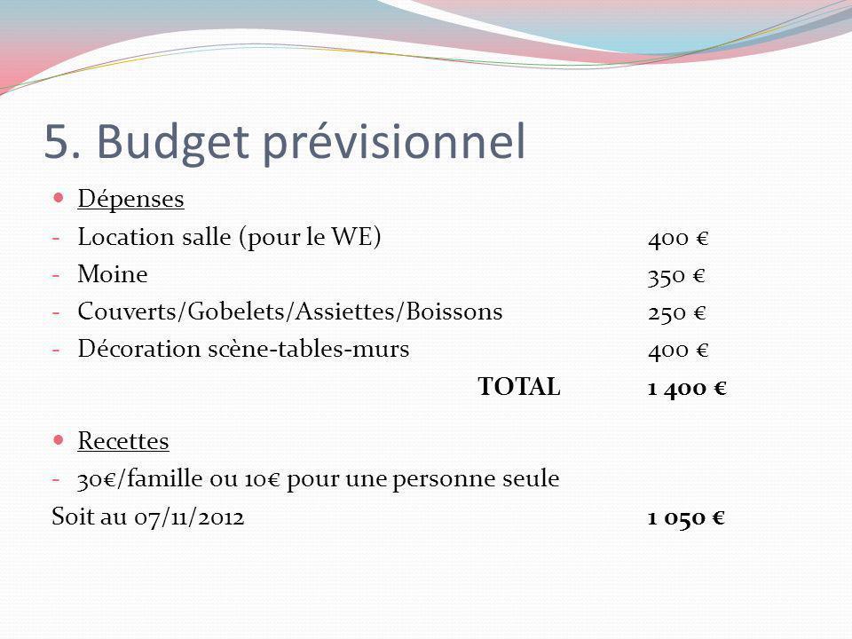 5. Budget prévisionnel Dépenses - Location salle (pour le WE) 400 - Moine 350 - Couverts/Gobelets/Assiettes/Boissons250 - Décoration scène-tables-murs