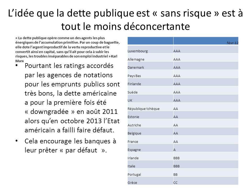 Lidée que la dette publique est « sans risque » est à tout le moins déconcertante « La dette publique opère comme un des agents les plus énergiques de