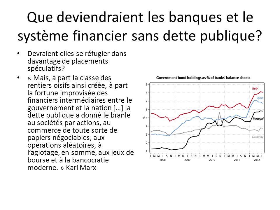 Que deviendraient les banques et le système financier sans dette publique? Devraient elles se réfugier dans davantage de placements spéculatifs? « Mai