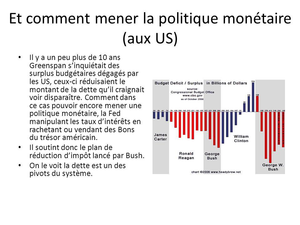 Et comment mener la politique monétaire (aux US) Il y a un peu plus de 10 ans Greenspan sinquiétait des surplus budgétaires dégagés par les US, ceux-c