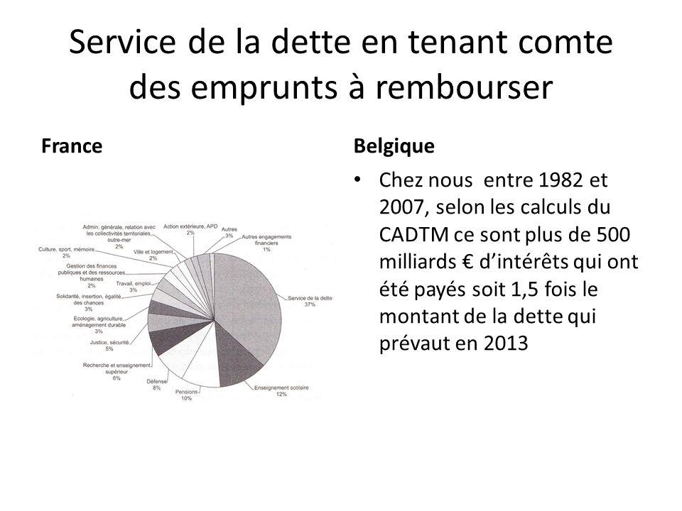 Service de la dette en tenant comte des emprunts à rembourser FranceBelgique Chez nous entre 1982 et 2007, selon les calculs du CADTM ce sont plus de