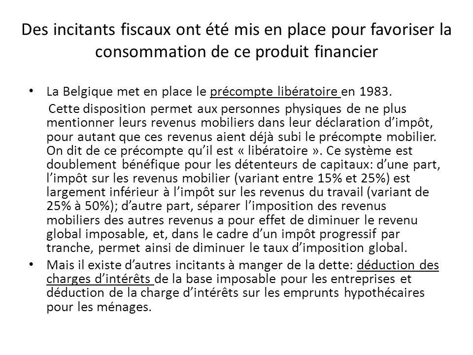 Des incitants fiscaux ont été mis en place pour favoriser la consommation de ce produit financier La Belgique met en place le précompte libératoire en