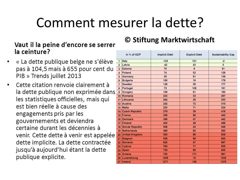 Comment mesurer la dette? Vaut il la peine dencore se serrer la ceinture? « La dette publique belge ne s'élève pas à 104,5 mais à 655 pour cent du PIB