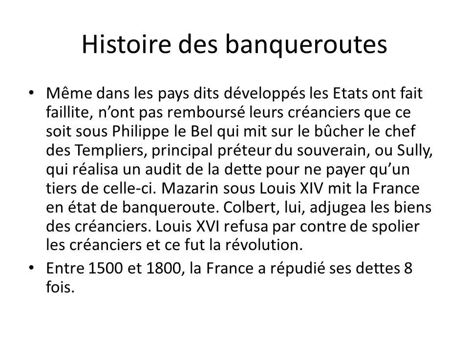 Histoire des banqueroutes Même dans les pays dits développés les Etats ont fait faillite, nont pas remboursé leurs créanciers que ce soit sous Philipp