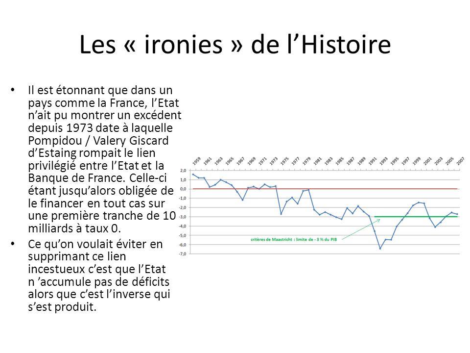 Les « ironies » de lHistoire Il est étonnant que dans un pays comme la France, lEtat nait pu montrer un excédent depuis 1973 date à laquelle Pompidou