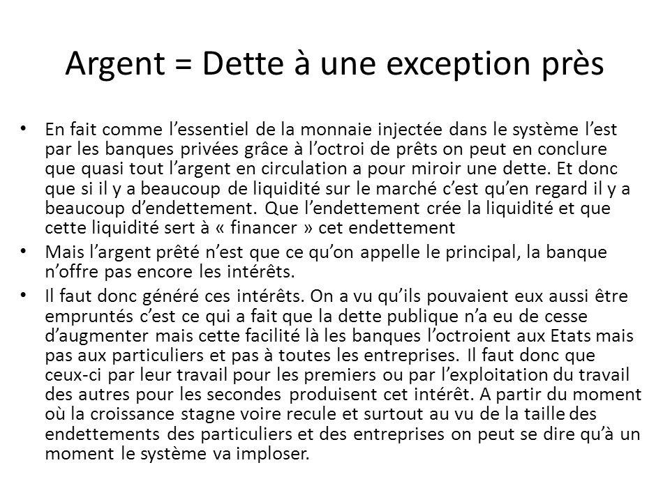 Argent = Dette à une exception près En fait comme lessentiel de la monnaie injectée dans le système lest par les banques privées grâce à loctroi de pr