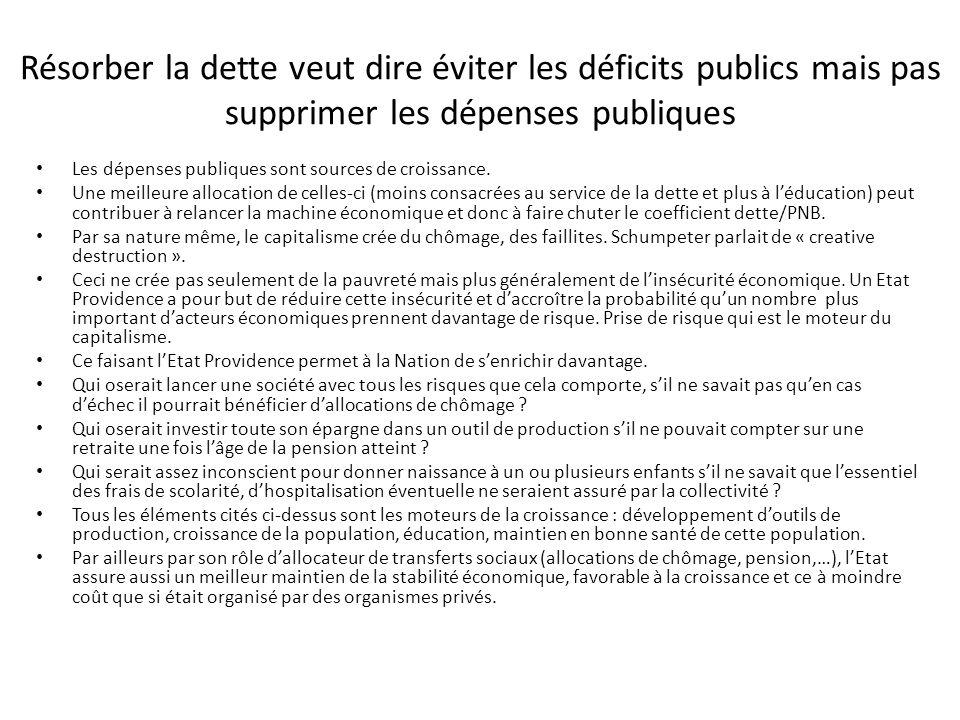 Résorber la dette veut dire éviter les déficits publics mais pas supprimer les dépenses publiques Les dépenses publiques sont sources de croissance. U