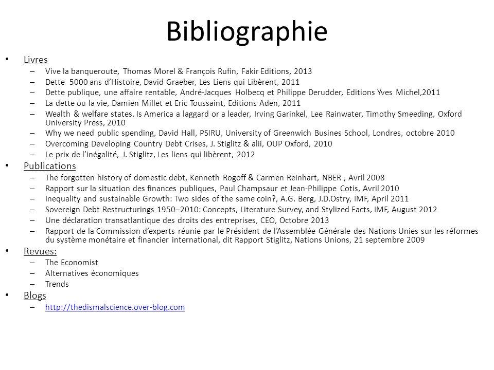Bibliographie Livres – Vive la banqueroute, Thomas Morel & François Rufin, Fakir Editions, 2013 – Dette 5000 ans dHistoire, David Graeber, Les Liens q