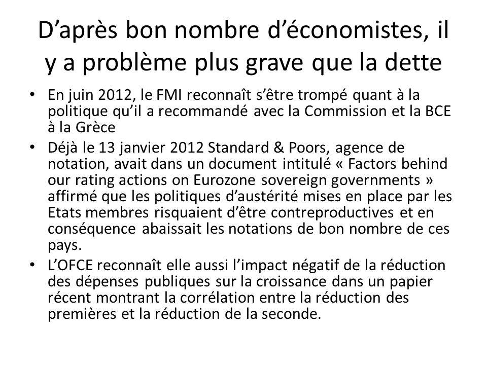 Daprès bon nombre déconomistes, il y a problème plus grave que la dette En juin 2012, le FMI reconnaît sêtre trompé quant à la politique quil a recomm