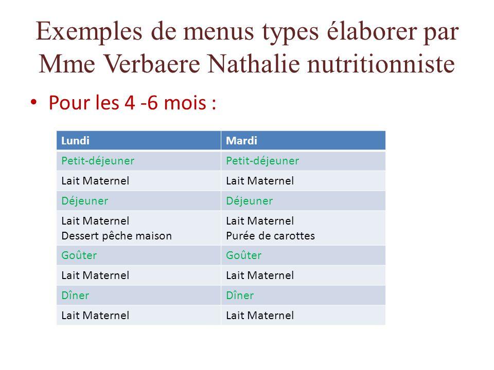 Exemples de menus types élaborer par Mme Verbaere Nathalie nutritionniste Pour les 4 -6 mois : LundiMardi Petit-déjeuner Lait Maternel Déjeuner Lait M