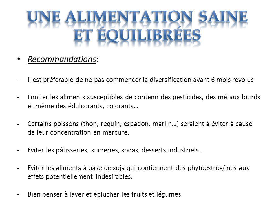 Pour les 6 -9 mois : LundiMardi Petit-déjeuner Tétée ou Biberon de lait infantile 2éme âge (210ml).