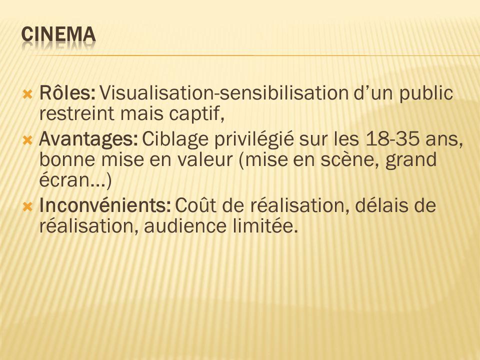 Rôles: Visualisation-sensibilisation dun public restreint mais captif, Avantages: Ciblage privilégié sur les 18-35 ans, bonne mise en valeur (mise en
