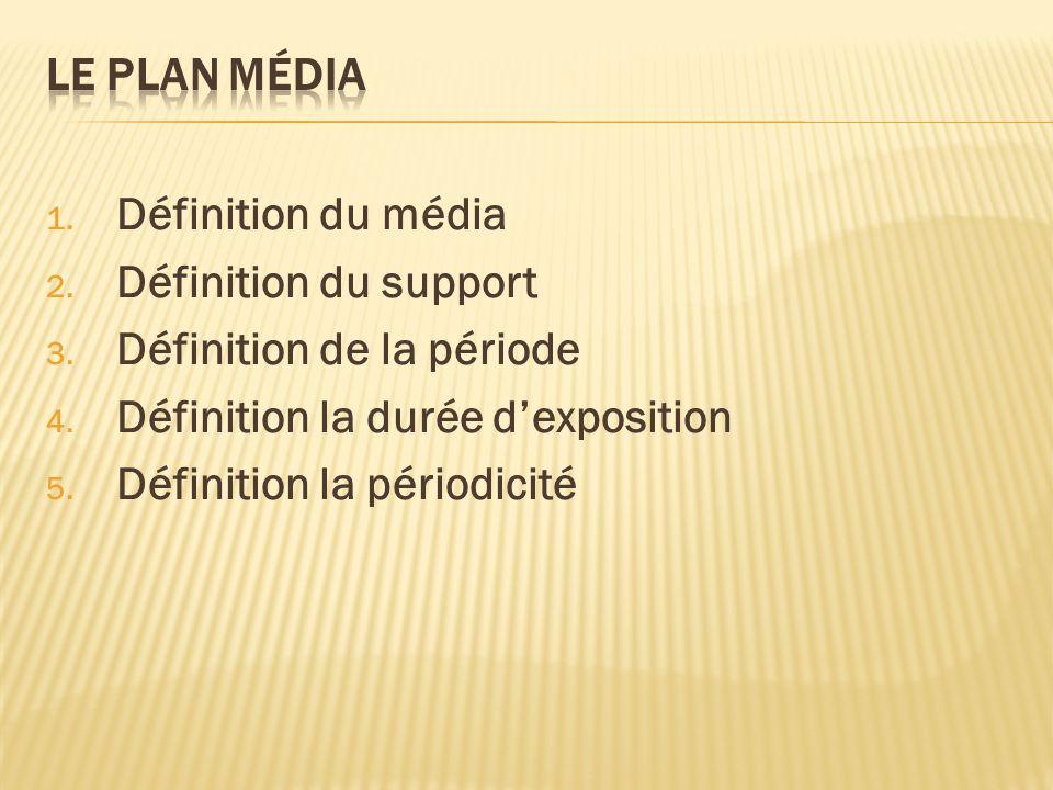 1. Définition du média 2. Définition du support 3. Définition de la période 4. Définition la durée dexposition 5. Définition la périodicité