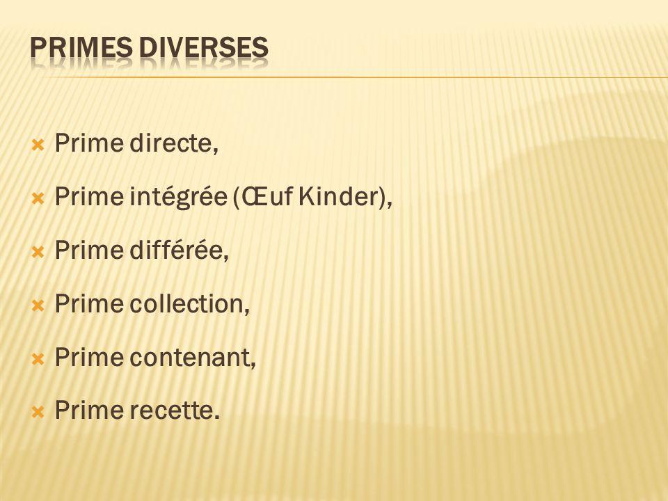 Prime directe, Prime intégrée (Œuf Kinder), Prime différée, Prime collection, Prime contenant, Prime recette.