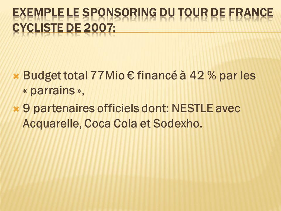 Budget total 77Mio financé à 42 % par les « parrains », 9 partenaires officiels dont: NESTLE avec Acquarelle, Coca Cola et Sodexho.