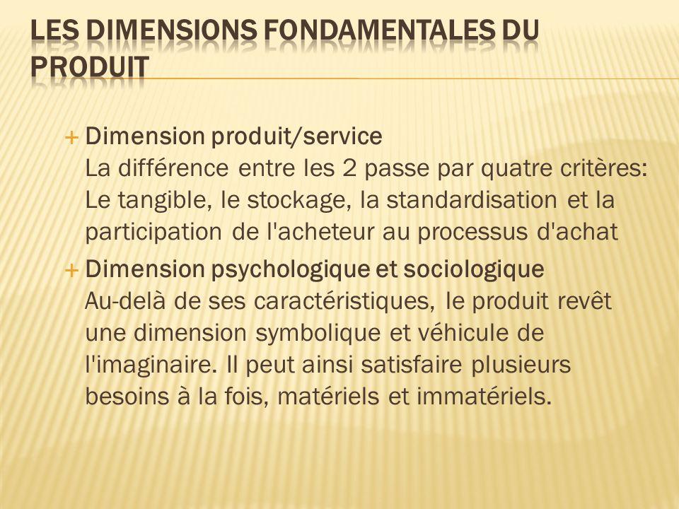 Dimension produit/service La différence entre les 2 passe par quatre critères: Le tangible, le stockage, la standardisation et la participation de l'a