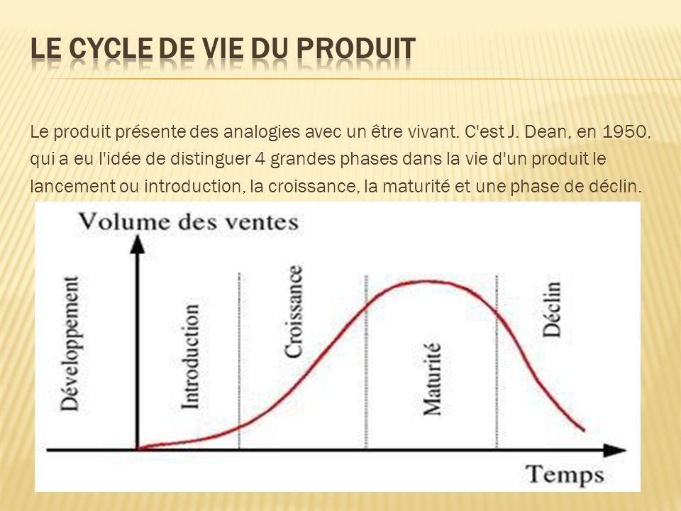 Le produit présente des analogies avec un être vivant. C'est J. Dean, en 1950, qui a eu l'idée de distinguer 4 grandes phases dans la vie d'un produit