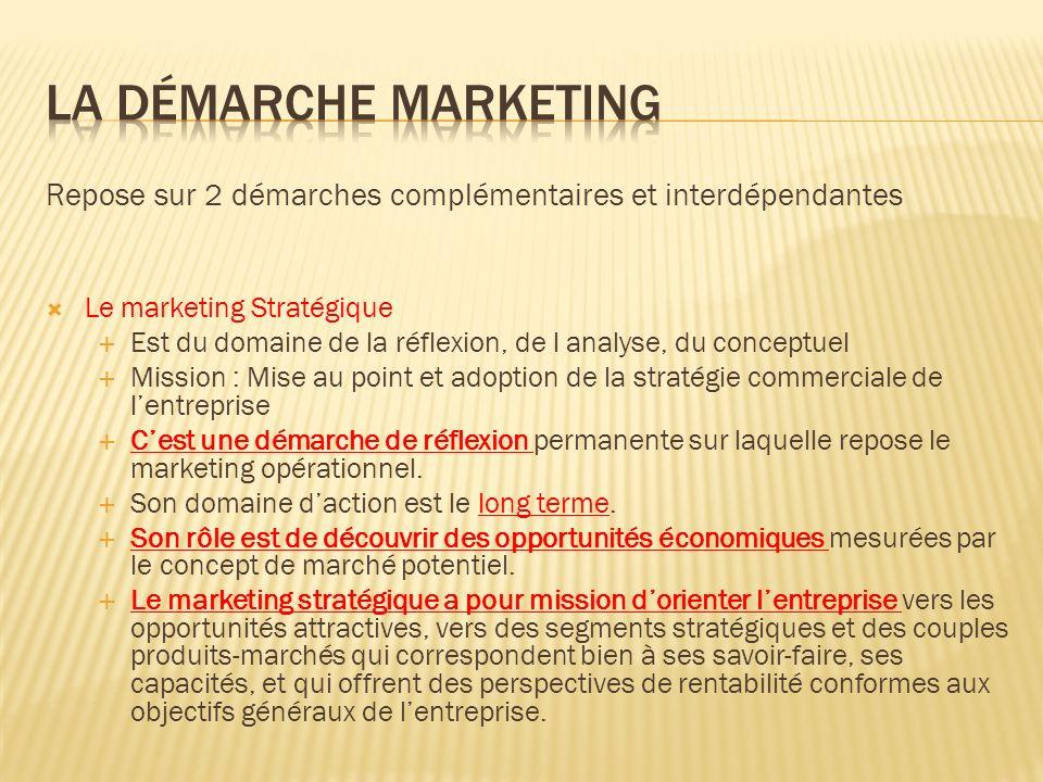 Repose sur 2 démarches complémentaires et interdépendantes Le marketing Stratégique Est du domaine de la réflexion, de l analyse, du conceptuel Missio