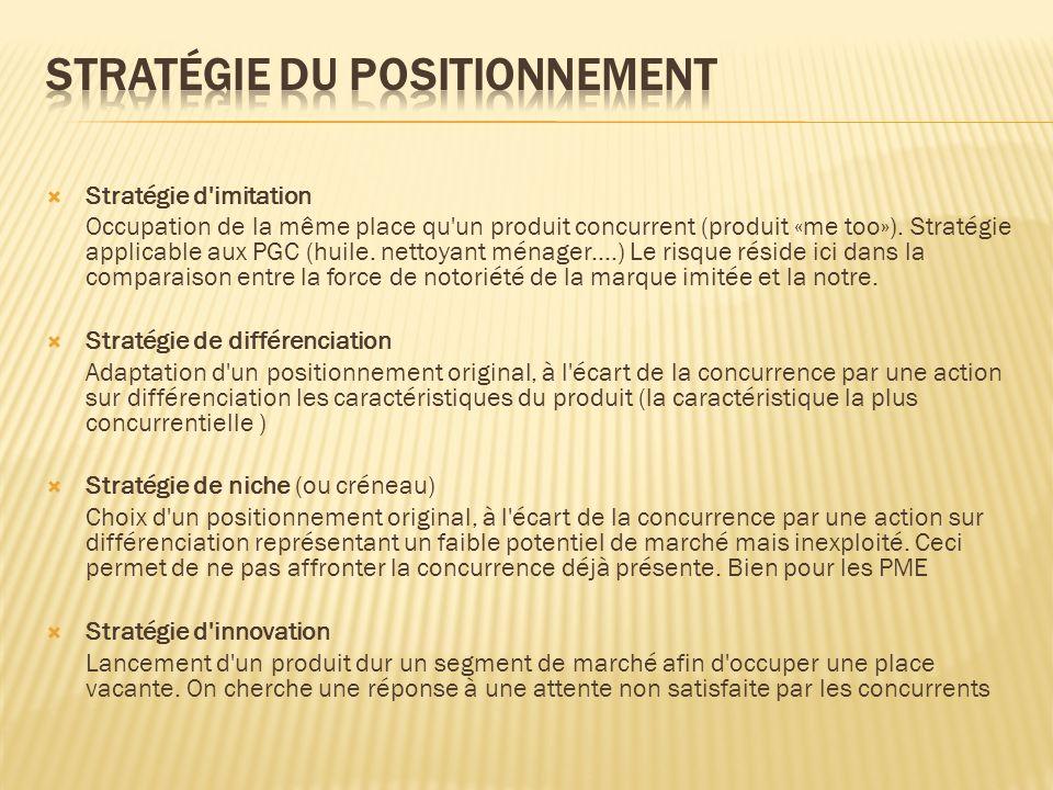 Stratégie d'imitation Occupation de la même place qu'un produit concurrent (produit «me too»). Stratégie applicable aux PGC (huile. nettoyant ménager.