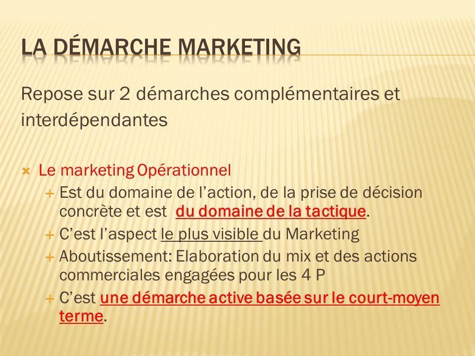 Repose sur 2 démarches complémentaires et interdépendantes Le marketing Opérationnel Est du domaine de laction, de la prise de décision concrète et es