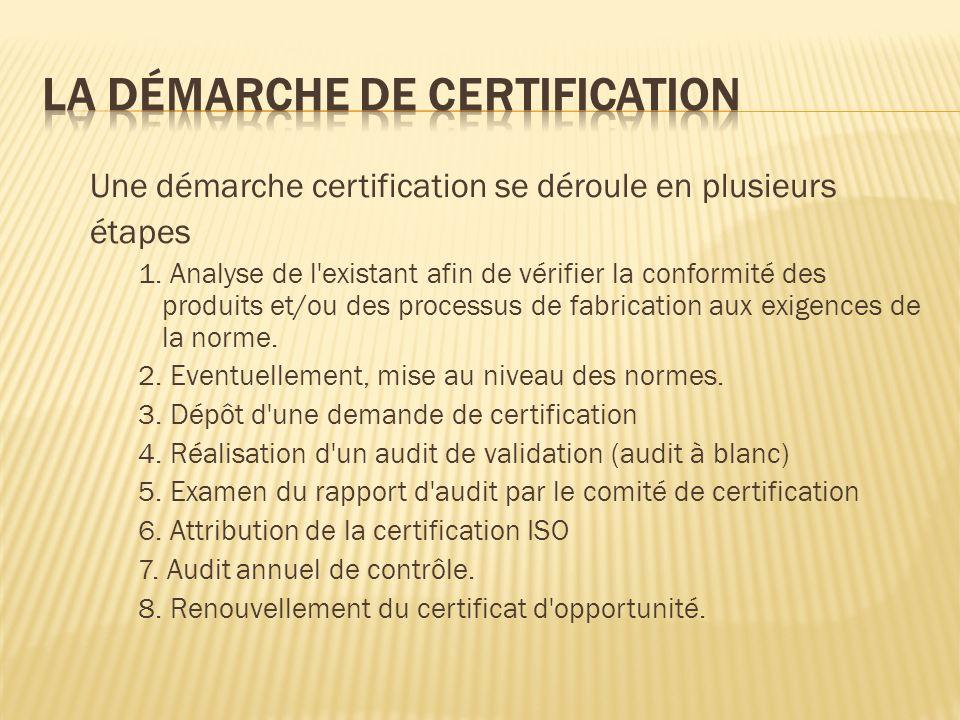 Une démarche certification se déroule en plusieurs étapes 1. Analyse de l'existant afin de vérifier la conformité des produits et/ou des processus de