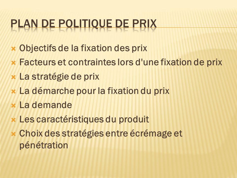 Objectifs de la fixation des prix Facteurs et contraintes lors d'une fixation de prix La stratégie de prix La démarche pour la fixation du prix La dem