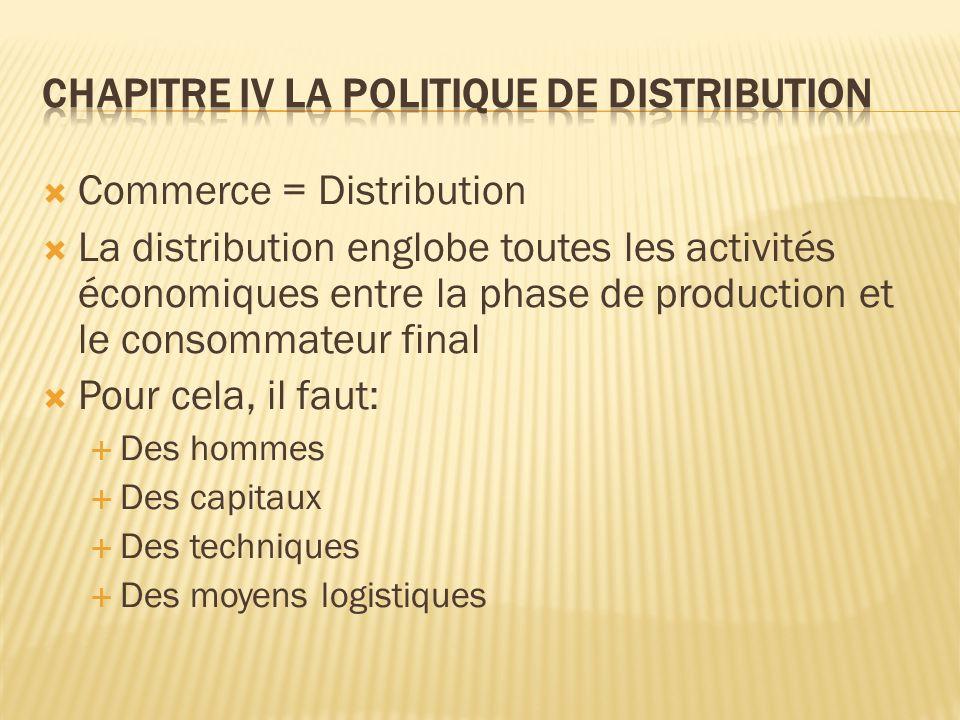 Commerce = Distribution La distribution englobe toutes les activités économiques entre la phase de production et le consommateur final Pour cela, il f